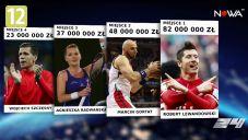 Złoto za złoto. Ile zarabiają najlepsi sportowcy?