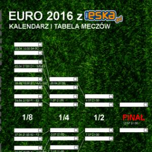 EURO 2016 TERMINARZ 1/8 - mecze 26.06.2016