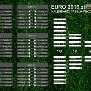 EURO 2016 - TERMINARZ, TABELA, WYNIKI