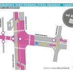 Opóźnienia w remoncie skrzyżowania Dąbrowskiego/Śmigłego-Rydza. Inwestycja pod ścisłym nadzorem [AUDIO]