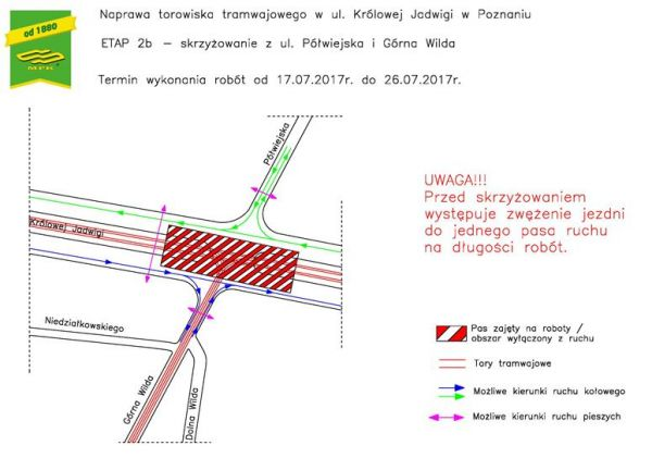 Zdjęcie z artykułu: Remont na Królowej Jadwigi: Zmiany na skrzyżowaniu z Półwiejską i Górną Wildą!